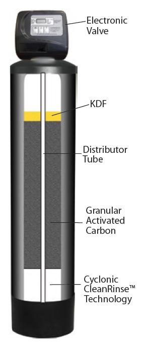 water filtration systems buffalo ny
